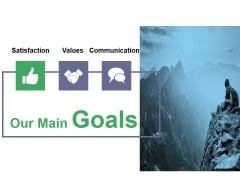 Our Main Goals Ppt PowerPoint Presentation Outline Influencers