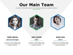 Our Main Team Introduction Ppt Powerpoint Presentation Professional Graphic Tips