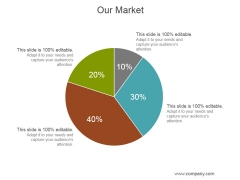 Our Market Ppt PowerPoint Presentation Deck