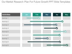 Our Market Research Plan For Future Growth Ppt Slide Templates