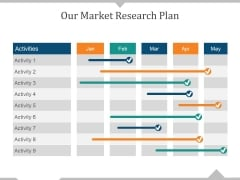 Our Market Research Plan Ppt PowerPoint Presentation Inspiration Files