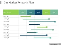 Our Market Research Plan Ppt PowerPoint Presentation Summary