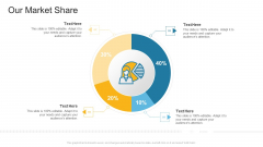 Our Market Share Company Profile Ppt Slides Layout PDF
