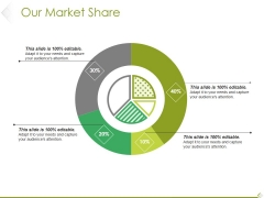 Our Market Share Ppt PowerPoint Presentation Examples
