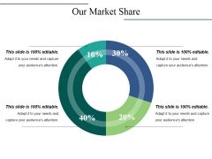 Our Market Share Ppt PowerPoint Presentation File Portfolio