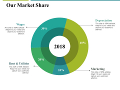 Our Market Share Ppt PowerPoint Presentation Gallery Graphics Example