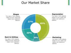 Our Market Share Ppt PowerPoint Presentation Professional Samples