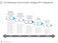 Our Marketing Communication Strategy Ppt Infographics