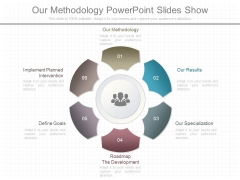 Our Methodology Powerpoint Slides Show