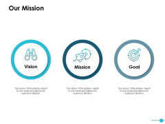 Our Mission And Vision Ppt PowerPoint Presentation Infographics Show