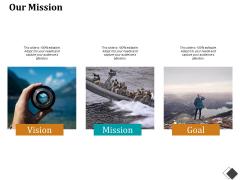 Our Mission Enterprise Model Canvas Ppt PowerPoint Presentation File Graphics Pictures