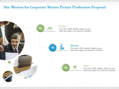 Our Mission For Corporate Motion Picture Production Proposal Ppt PowerPoint Presentation Inspiration