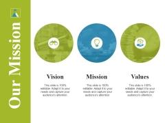 Our Mission Ppt PowerPoint Presentation Model Slide Portrait