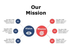 Our Mission Ppt PowerPoint Presentation Slides Introduction
