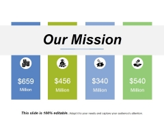 Our Mission Template Ppt PowerPoint Presentation Slides Designs