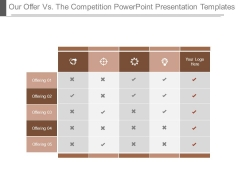Our Offer Vs The Competition Powerpoint Presentation Templates