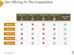 Our Offering Vs The Competition Ppt PowerPoint Presentation Gallery Professional