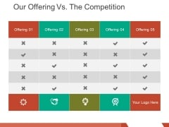 Our Offering Vs The Competition Ppt PowerPoint Presentation Ideas Professional