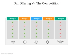 Our Offering Vs The Competition Ppt PowerPoint Presentation Model Template
