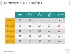 Our Offering Vs The Competition Ppt PowerPoint Presentation Rules