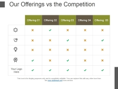 Our Offerings Vs The Competition Ppt PowerPoint Presentation Gallery Brochure