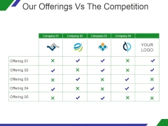 Our Offerings Vs The Competition Ppt PowerPoint Presentation Guidelines