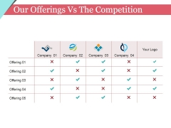 Our Offerings Vs The Competition Ppt PowerPoint Presentation Infographics Elements