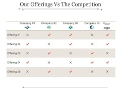 Our Offerings Vs The Competition Ppt PowerPoint Presentation Portfolio