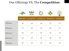 Our Offerings Vs The Competition Ppt PowerPoint Presentation Professional Grid
