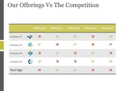 Our Offerings Vs The Competition Ppt PowerPoint Presentation Slides