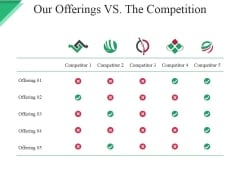 Our Offerings Vs The Competition Ppt PowerPoint Presentation Summary Design Inspiration