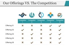 Our Offerings Vs The Competition Ppt PowerPoint Presentation Summary Shapes