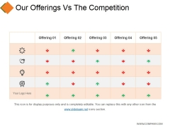 Our Offerings Vs The Competition Ppt PowerPoint Presentation Themes