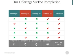 Our Offerings Vs The Completion Ppt PowerPoint Presentation Slide Download