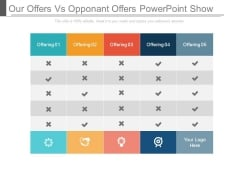 Our Offers Vs Opponant Offers Powerpoint Show
