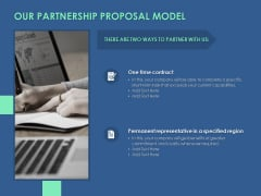 Our Partnership Proposal Model Ppt PowerPoint Presentation Outline Format Ideas