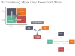 Our Positioning Matrix Chart Powerpoint Slides