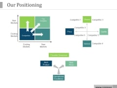 Our Positioning Ppt PowerPoint Presentation Gallery