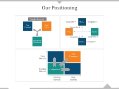 Our Positioning Ppt PowerPoint Presentation Show Example Topics