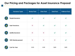 Our Pricing And Packages For Asset Insurance Proposal Ppt PowerPoint Presentation Ideas Outfit
