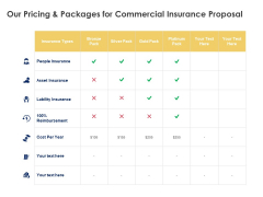 Our Pricing And Packages For Commercial Insurance Proposal Ppt Powerpoint Presentation Slides Format