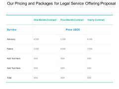 Our Pricing And Packages For Legal Service Offering Proposal Ppt PowerPoint Presentation Outline Example Introduction