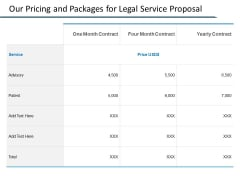 Our Pricing And Packages For Legal Service Proposal Ppt PowerPoint Presentation Model Skills