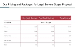 Our Pricing And Packages For Legal Service Scope Proposal Ppt PowerPoint Presentation Portfolio Backgrounds