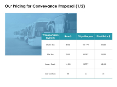 Our Pricing For Conveyance Proposal Ppt PowerPoint Presentation Pictures Smartart