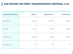 Our Pricing For Event Transportation Proposal Strategy Ppt PowerPoint Presentation Portfolio Portrait