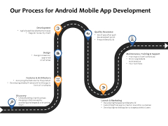 Our Process For Android Mobile App Development Ppt PowerPoint Presentation Visual Aids Styles
