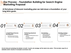 Our Process Foundation Building For Search Engine Marketing Proposal Ppt PowerPoint Presentation Portfolio Example File PDF