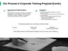 Our Process In Corporate Training Proposal Contd Marketing Ppt PowerPoint Presentation Professional Graphics Example
