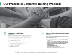 Our Process In Corporate Training Proposal Ppt PowerPoint Presentation Icon Sample